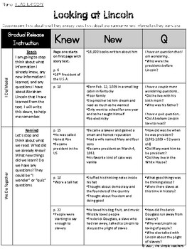 Looking at Lincoln - (Knew), Summarize (New), Question (Q) Comprehension Lesson