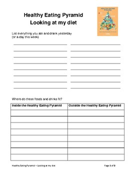 Looking at my Diet - Healthy Eating
