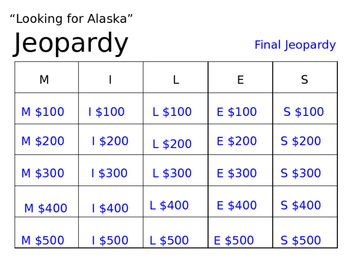 """Looking for Alaska """"Before"""" Jeopardy"""