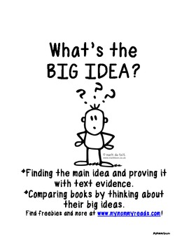 Looking for Big Ideas! CCSS Text Evidence, Compare and Contrast