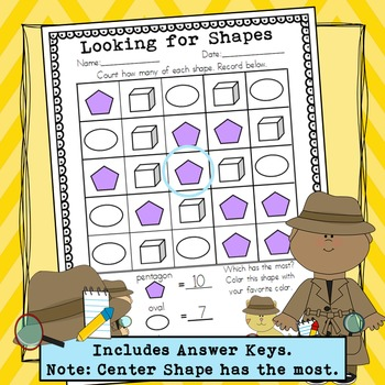Shapes to Count and Graph