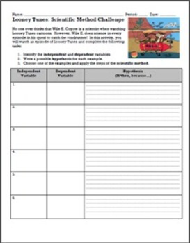 Looney Tunes: Scientific Method Challenge