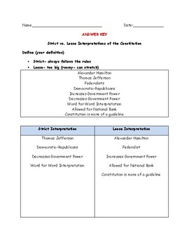 Loose vs Strict Interpretation of the Constitution Graphic Organizer with KEY