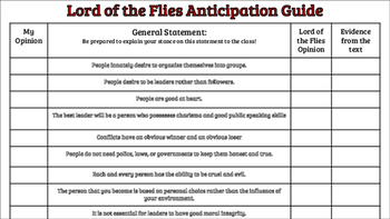 Lord of the Flies Anticipation Guide and Pre-Reading Questions