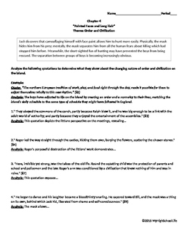 Lord of the Flies Ch. 4 Text and Quote Analysis