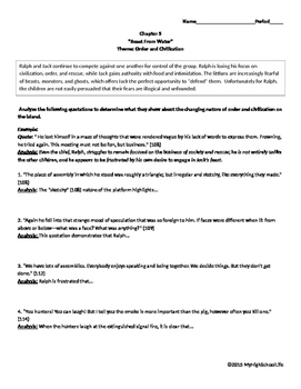 Lord of the Flies Ch. 5 Text and Quote Analysis
