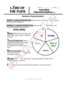 lord of the flies character analysis
