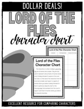 lord of the flies character study Lord of the flies roger character study roger is one of the antagonists in the novel, lord of the flies, and the decisions that he makes have major impact on the unfolding of the story.