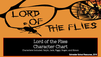 Lord of the Flies Character Chart