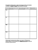 Lord of the Flies Character Development Graphic Organizer
