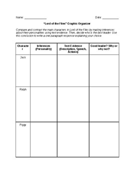 Lord of the Flies Character Graphic Organizer