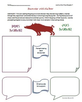 Lord of the Flies Complete Unit Plan