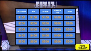 Lord of the Flies Jeopardy (Google Slides)