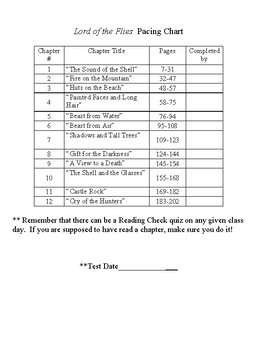 Lord of the Flies Pacing Chart