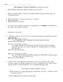 Lord of the Flies Poetry Analysis and Poetry Rubric