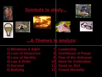 Lord of the Flies Powerpoint