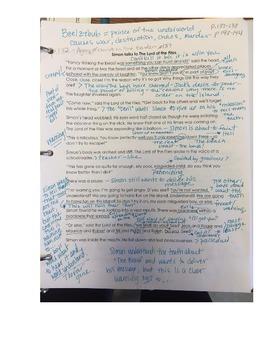 Lord of the Flies: Simon Character Analysis