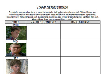 Lord of the Flies Symbolism Chart and PowerPoint