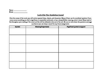Lord of the Flies Symbolism Journal