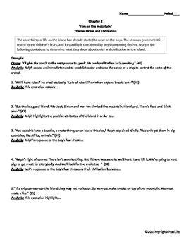 Lord of the Flies Ch. 2 Text and Quote Analysis