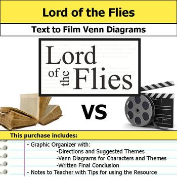 Lord of the Flies - Text to Film Venn Diagram & Written Conclusion