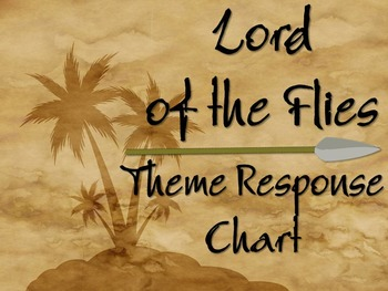 Lord of the Flies Thematic Response Chart: Writing about Theme