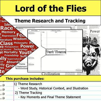Lord of the Flies - Theme Tracking Notes -  Etymology & Context Research