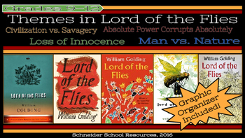 Lord of the Flies: Themes Presentation and Graphic Organizer