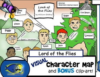 Lord of the Flies -Visual Character Map (Includes BONUS Clip-Art)
