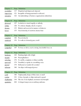 Lord of the Flies: Vocabulary Words with Page Numbers