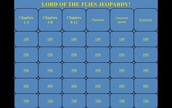 Lord of the Flies by William Golding Jeopardy PowerPoint Game