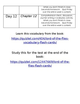 Lord of the Flies unit plan template (in WORD)
