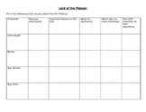 Lord of the Platoon Graphic Organizer