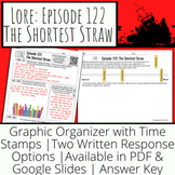 Lore Episode 122 The Shortest Straw Distance Learning