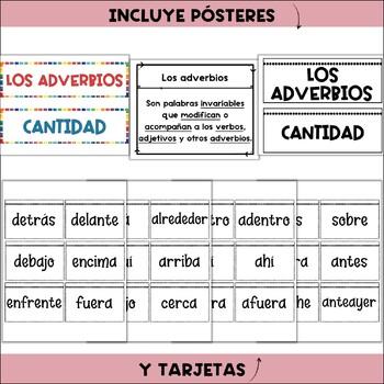Los ADVERBIOS - Spanish Adverbs