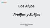 Los AFIJOS : Prefijos y Sufijos