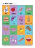 Los Alimentos Chart