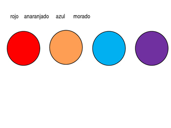 Los Colores  - The Colors in Spanish