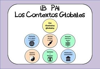 Los Contextos Globales del PAI (MYP Global Context Posters) in Spanish/Español
