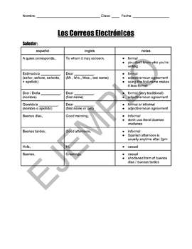 Los Correos Electronicos - Email Phrases in Spanish