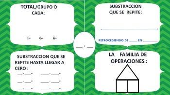 Los Heroes de la Divisiones/The Division's Heroes.