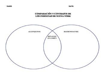 Los Indigenas de Nueva York Venn Diagram - Spanish