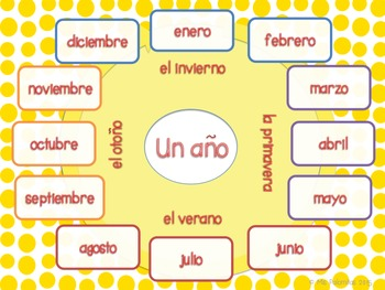 Los Meses - The Months Bilingual Calendar Time Resource