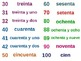 Los Números Intro. (0-100) and Math Functions Practice - Spanish PowerPoint
