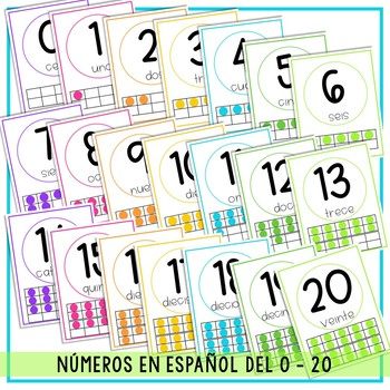 Los Numeros - Spanish Number Posters