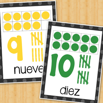 Los Numeros Spanish Numbers Posters 1 to 10