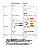 Los Pronombres Personales Chart