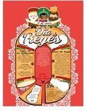 Los Reyes Magos - Infograph/IPA interpretive activity