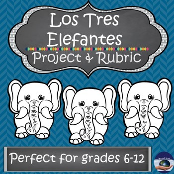 Los Tres Elefantes Project Rubric (editable)