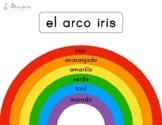 Los colores del arco iris! Colors in Spanish mini Poster.